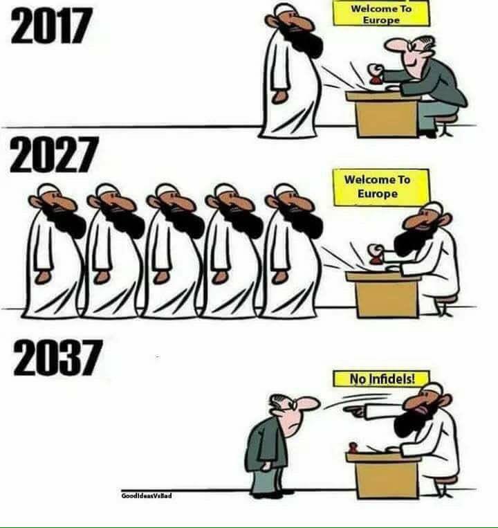 Muslim immigartion